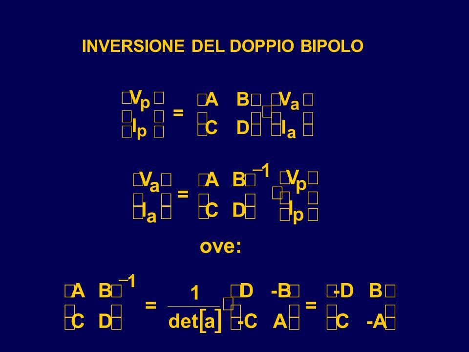 INVERSIONE DEL DOPPIO BIPOLO V I = AB CD V I a a p p 1 AB CD = 1 deta D-B -CA = -DB C-A 1 ove: V I = AB CD V I p p a a