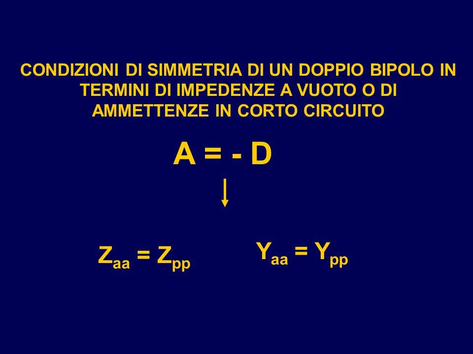 CONDIZIONI DI SIMMETRIA DI UN DOPPIO BIPOLO IN TERMINI DI IMPEDENZE A VUOTO O DI AMMETTENZE IN CORTO CIRCUITO A = - D Y aa = Y pp Z aa = Z pp