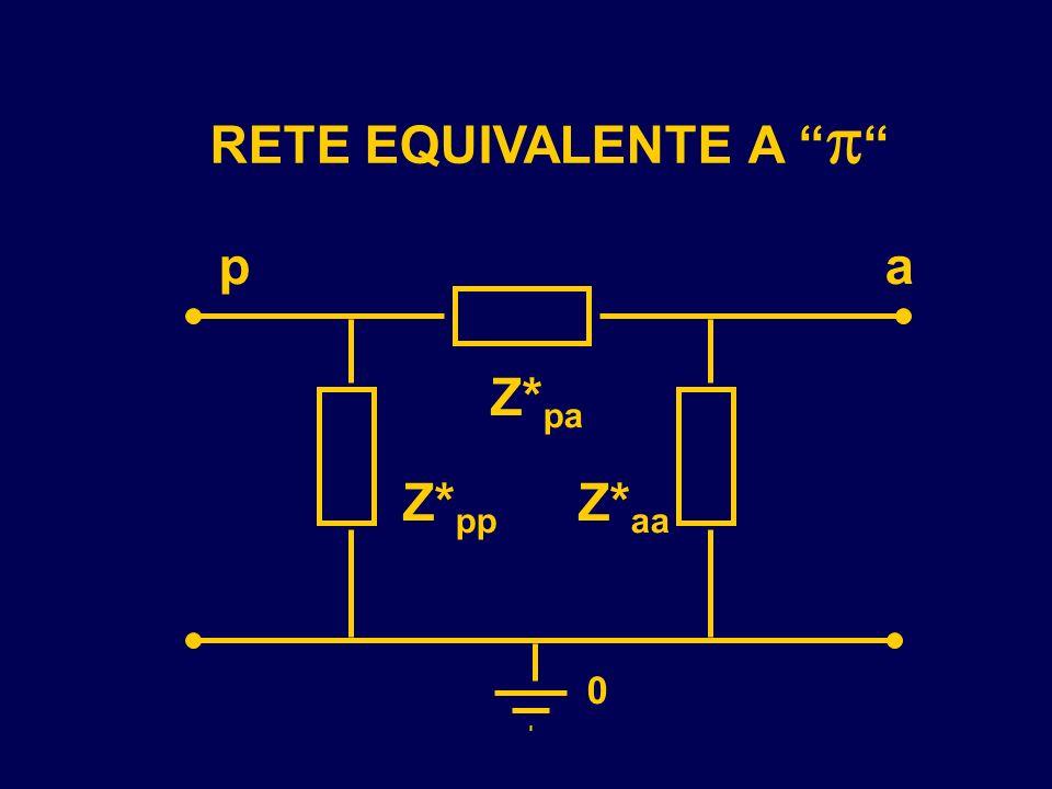 RETE EQUIVALENTE A Z* aa Z* pa Z* pp pa 0