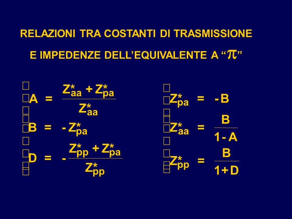 RELAZIONI TRA COSTANTI DI TRASMISSIONE E IMPEDENZE DELLEQUIVALENTE A A= Z*+ B= - D= - + = -B = B 1-A = B 1+D aapa aa pa pppa pp pa aa pp
