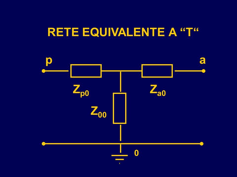 RETE EQUIVALENTE A T Z a0 Z p0 Z 00 pa 0