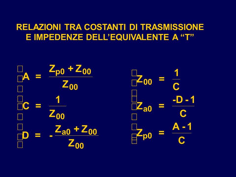 RELAZIONI TRA COSTANTI DI TRASMISSIONE E IMPEDENZE DELLEQUIVALENTE A T A= Z+Z Z C= 1 Z D= - Z+Z Z Z = 1 C Z = -D-1 C Z = A-1 C p000 a000 a0 p0