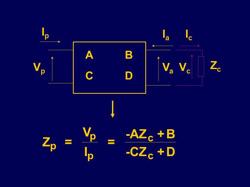 IcIc VcVc VpVp IpIp AB CD ZcZc VaVa IaIa Z = V I = -AZ+B -CZ+D p p p c c