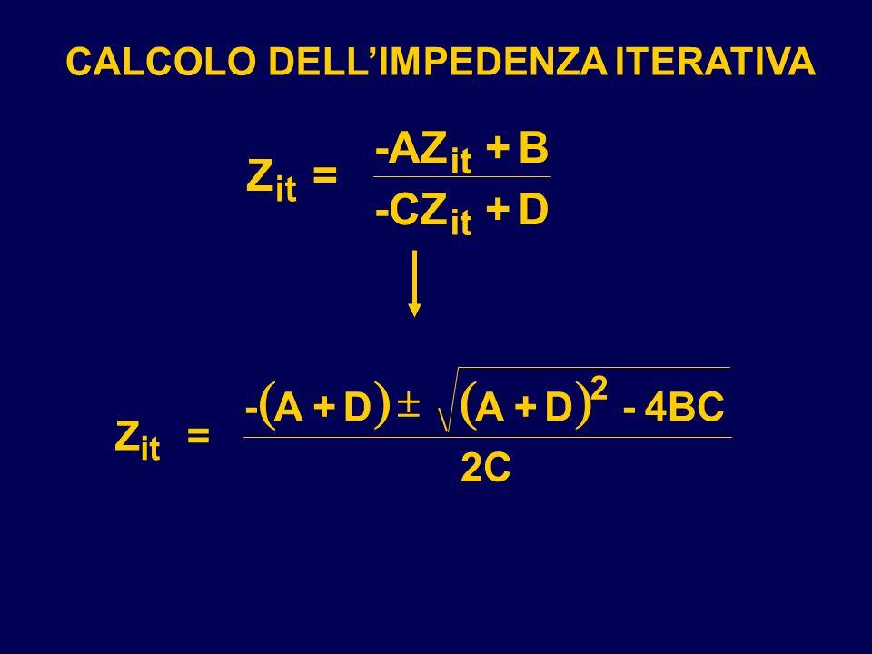 CALCOLO DELLIMPEDENZA ITERATIVA Z= -AZ+B -CZ+D it Z = -A+DA+D-4BC 2C it 2