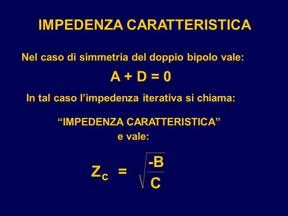IMPEDENZA CARATTERISTICA Nel caso di simmetria del doppio bipolo vale: A + D = 0 In tal caso limpedenza iterativa si chiama: IMPEDENZA CARATTERISTICA e vale: Z = -B C c