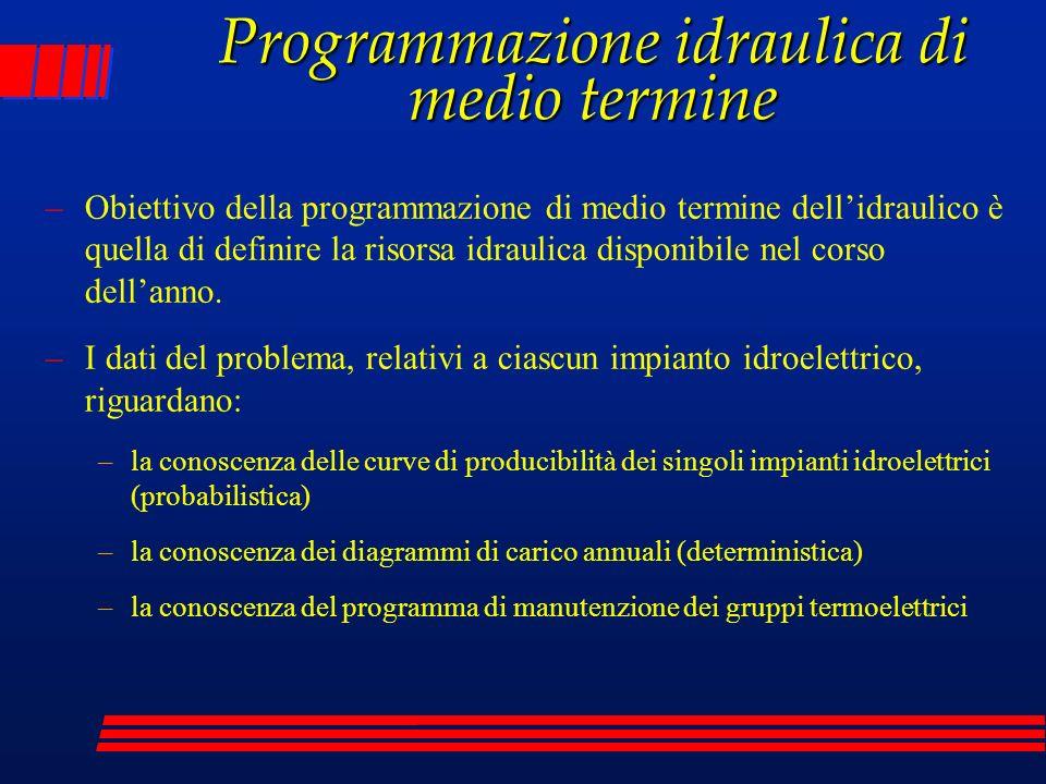 Programmazione idraulica di medio termine –Obiettivo della programmazione di medio termine dellidraulico è quella di definire la risorsa idraulica dis