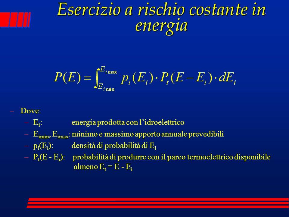–Dove: –E i : energia prodotta con lidroelettrico –E imin, E imax : minimo e massimo apporto annuale prevedibili –p i (E i ): densità di probabilità d