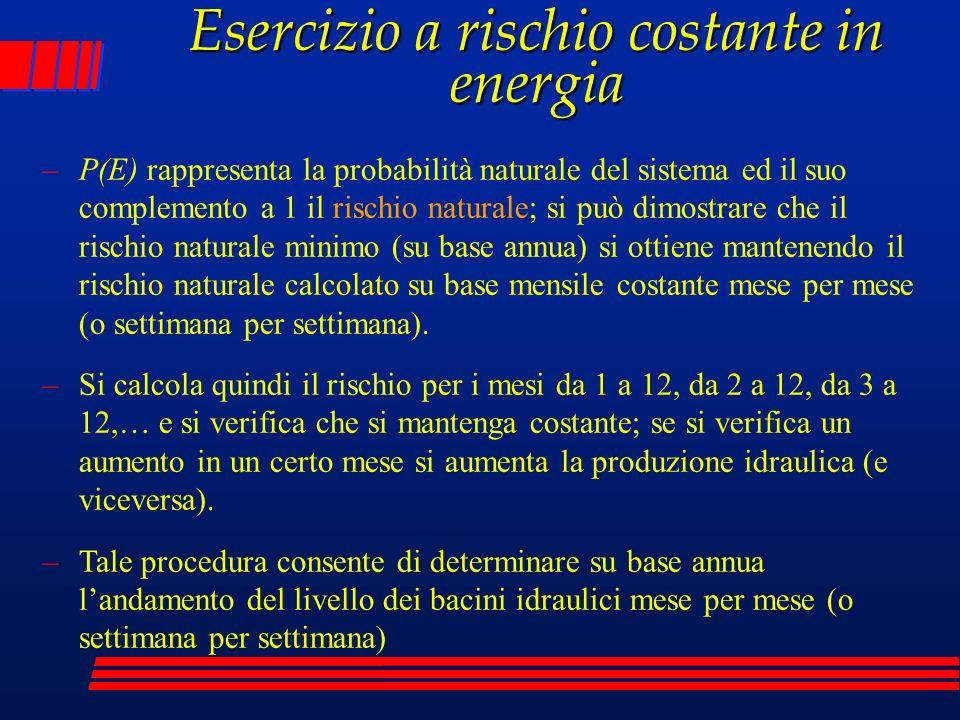 –P(E) rappresenta la probabilità naturale del sistema ed il suo complemento a 1 il rischio naturale; si può dimostrare che il rischio naturale minimo