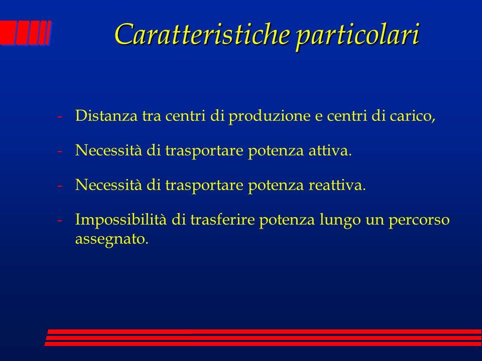 Il sistema elettrico italiano