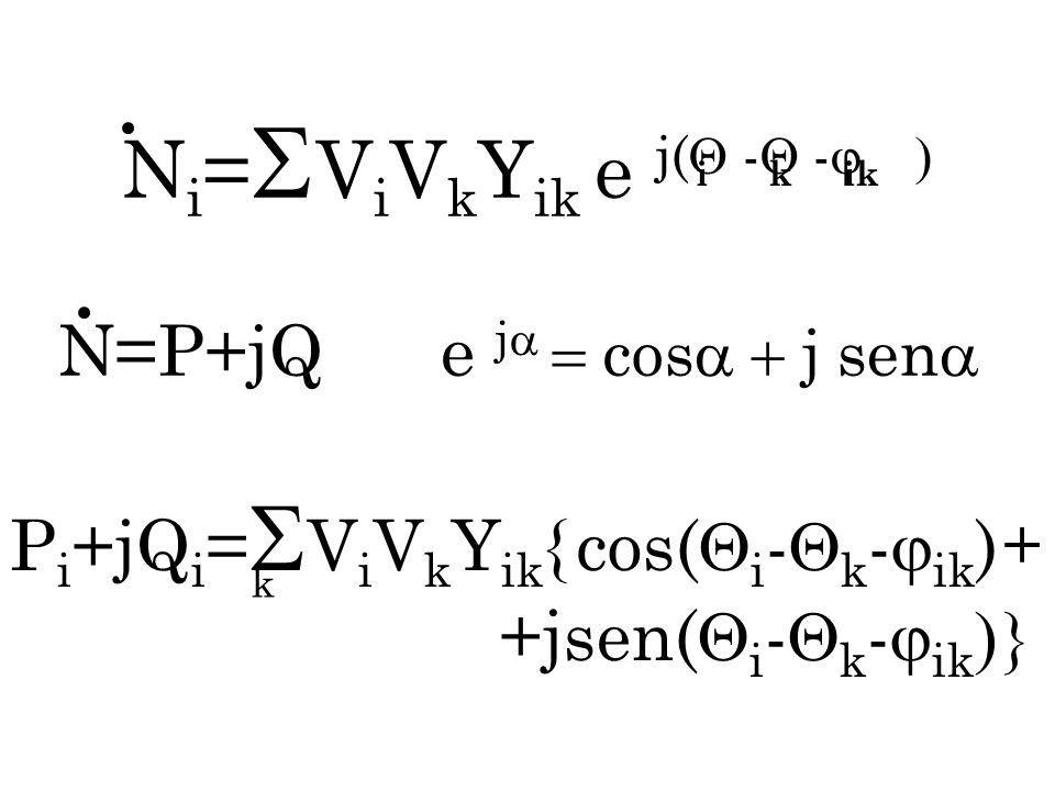 k + P i +jQ i = V i V k Y ik { cos( i - k - ik ) +jsen( i - k - ik N i = V i V k Y ik e j( - - N=P+jQ e j cos j sen