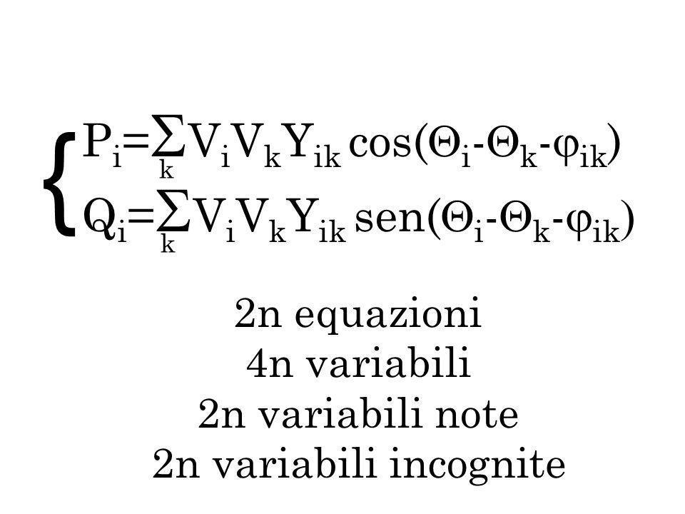 P i = V i V k Y ik cos( i - k - ik ) Q i = V i V k Y ik sen( i - k - ik k k 2n equazioni 4n variabili 2n variabili note 2n variabili incognite {