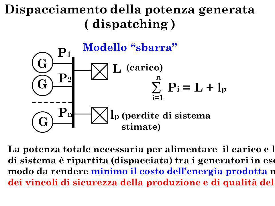 Dispacciamento della potenza generata ( dispatching ) La potenza totale necessaria per alimentare il carico e le perdite di sistema è ripartita (dispa