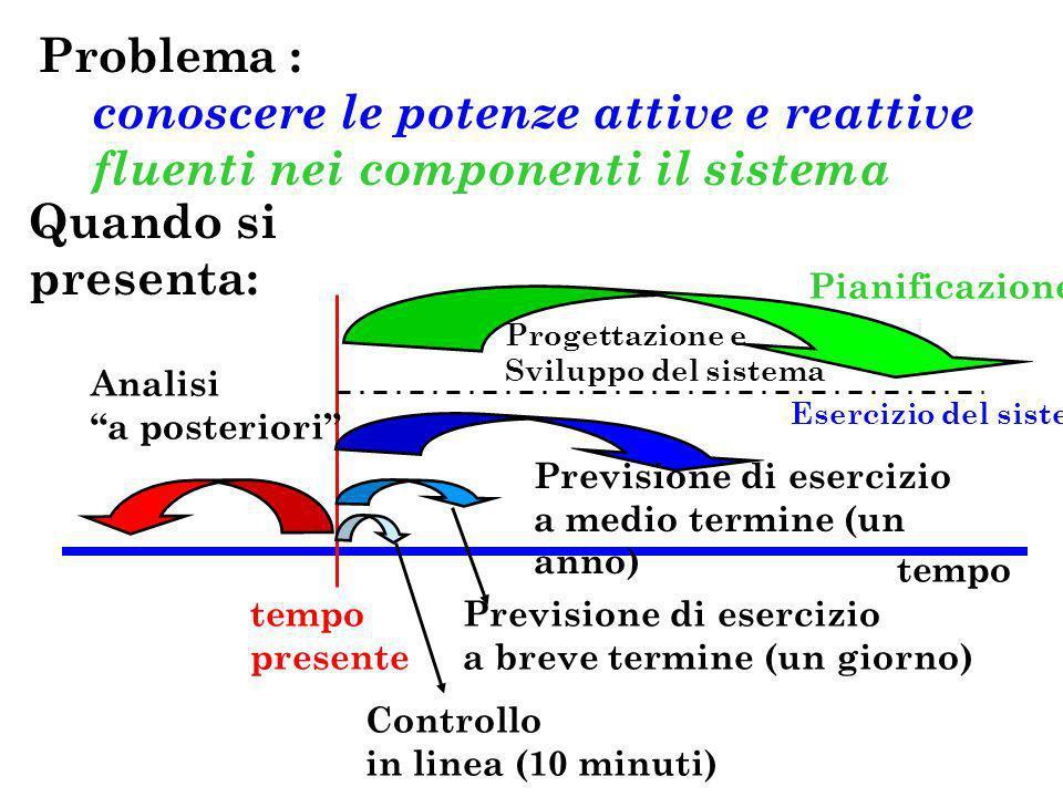 Problema : conoscere le potenze attive e reattive fluenti nei componenti il sistema Quando si presenta: tempo presente Analisi a posteriori Pianificaz