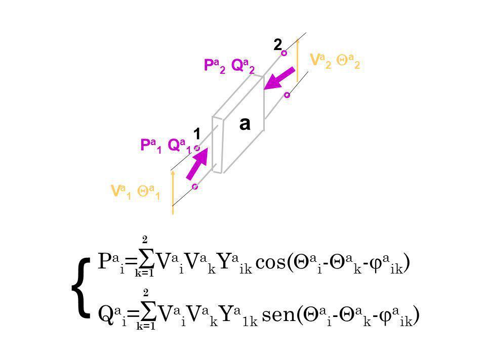 a 2 1 P a 1 Q a 1 V a 1 a 1 V a 2 a 2 P a 2 Q a 2 P a i = V a i V a k Y a ik cos( a i - a k - a ik ) Q a i = V a i V a k Y a 1k sen( a i - a k - a ik ) k=1 2 { 2