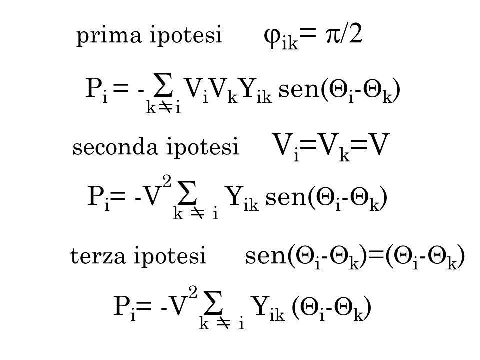prima ipotesi ik = P i = - V i V k Y ik sen( i - k ) k i seconda ipotesi V i =V k =V P i = -V Y ik sen( i - k ) k i 2 terza ipotesi sen( i - k )=( i - k ) P i = -V Y ik ( i - k ) k i 2