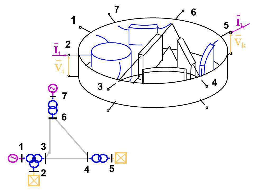 xoxo xoxo xoxo xoxo f(x)=0 f(x) Converge alla soluzione