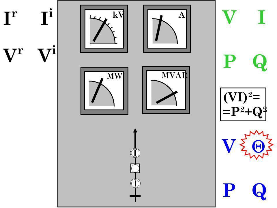 kV A MW MVAR V I P Q V P Q (VI) 2 = =P 2 +Q 2 I r I i V r V i