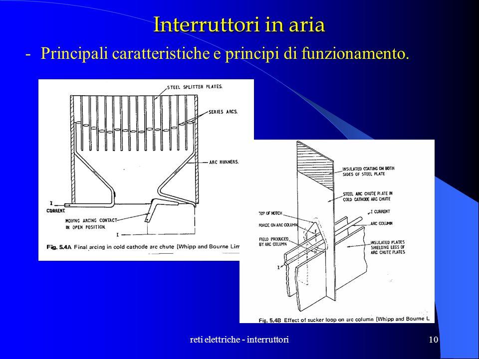 reti elettriche - interruttori10 Interruttori in aria -Principali caratteristiche e principi di funzionamento.
