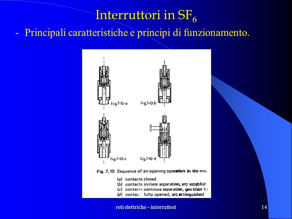 reti elettriche - interruttori14 Interruttori in SF 6 -Principali caratteristiche e principi di funzionamento.