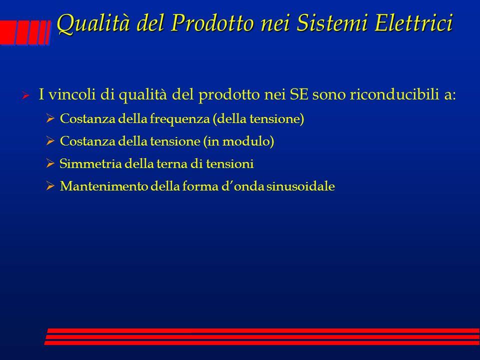 Qualità del Prodotto nei Sistemi Elettrici I vincoli di qualità del prodotto nei SE sono riconducibili a: Costanza della frequenza (della tensione) Co