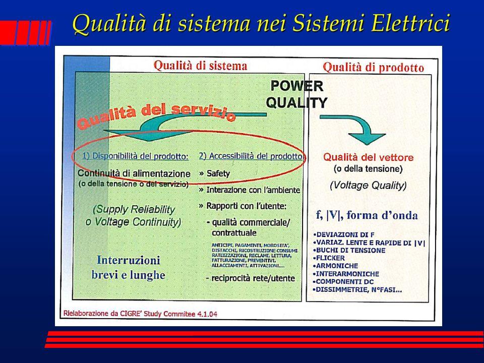 Qualità di sistema nei Sistemi Elettrici