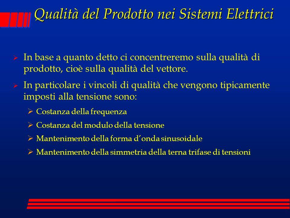 Qualità del Prodotto nei Sistemi Elettrici In base a quanto detto ci concentreremo sulla qualità di prodotto, cioè sulla qualità del vettore. In parti
