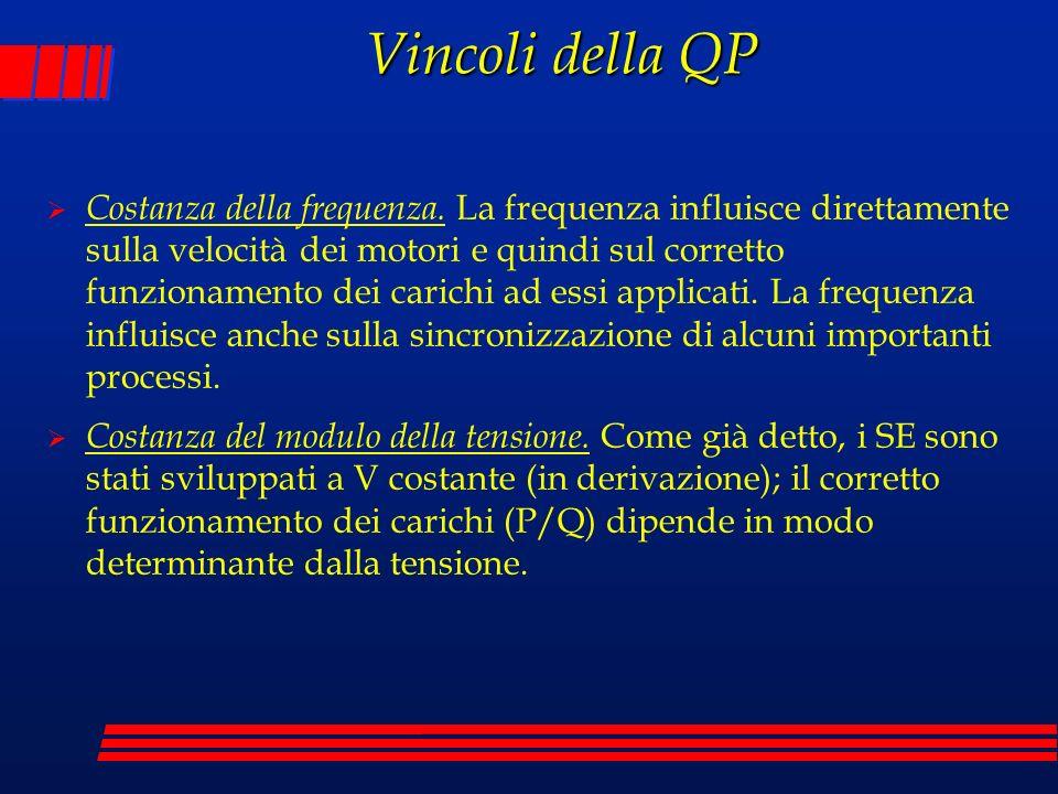 Vincoli della QP Costanza della frequenza. La frequenza influisce direttamente sulla velocità dei motori e quindi sul corretto funzionamento dei caric