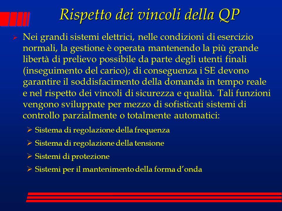 Rispetto dei vincoli della QP Nei grandi sistemi elettrici, nelle condizioni di esercizio normali, la gestione è operata mantenendo la più grande libe