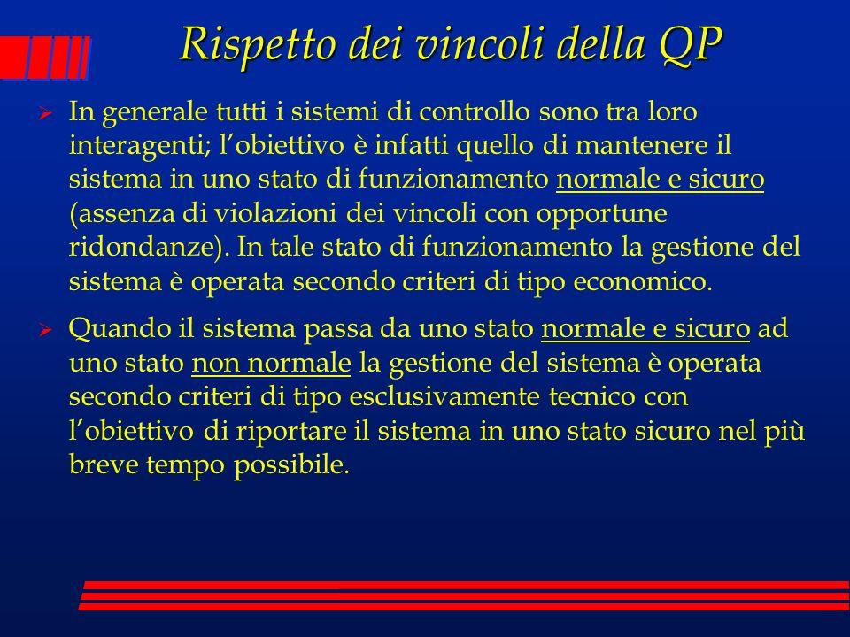Rispetto dei vincoli della QP In generale tutti i sistemi di controllo sono tra loro interagenti; lobiettivo è infatti quello di mantenere il sistema