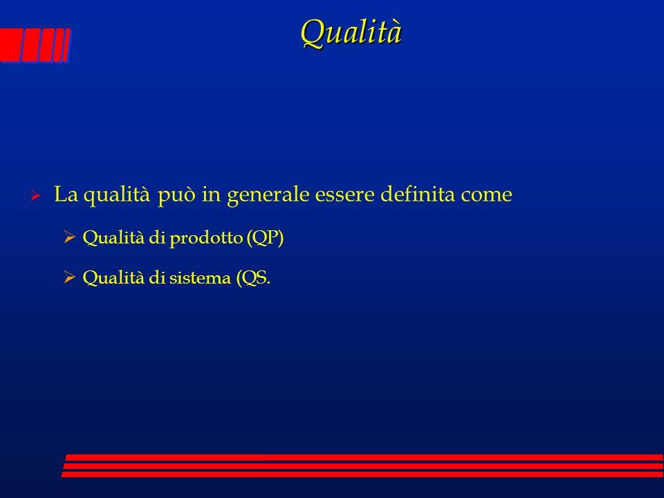 Qualità La qualità può in generale essere definita come Qualità di prodotto (QP) Qualità di sistema (QS.