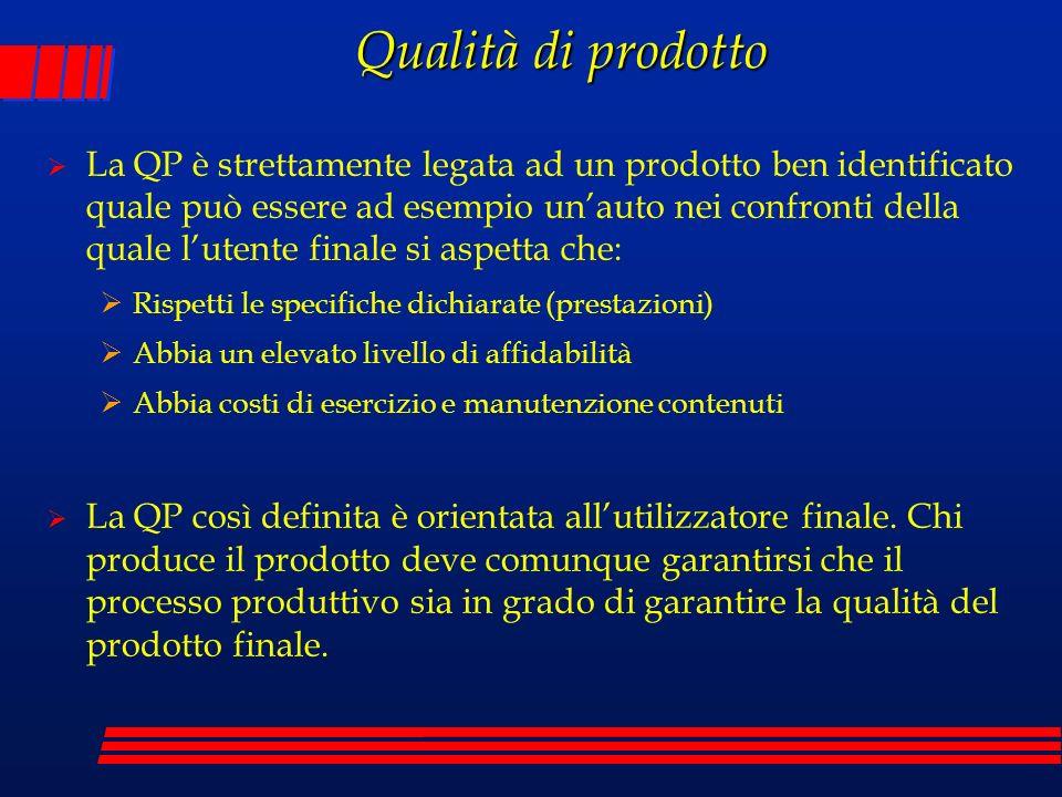Qualità di prodotto La QP è strettamente legata ad un prodotto ben identificato quale può essere ad esempio unauto nei confronti della quale lutente f