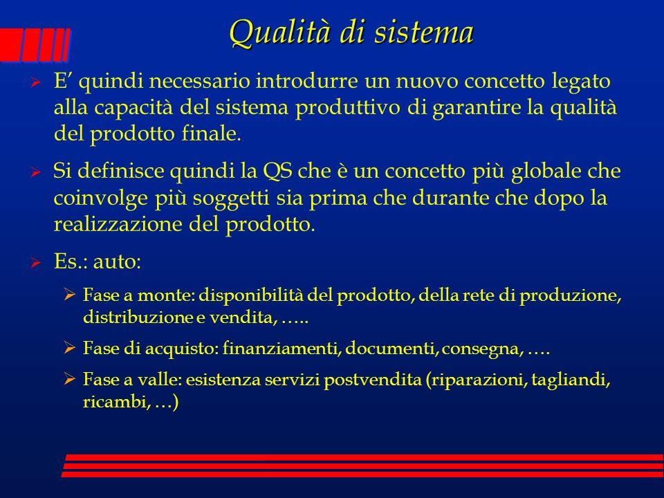 Qualità di sistema E quindi necessario introdurre un nuovo concetto legato alla capacità del sistema produttivo di garantire la qualità del prodotto f