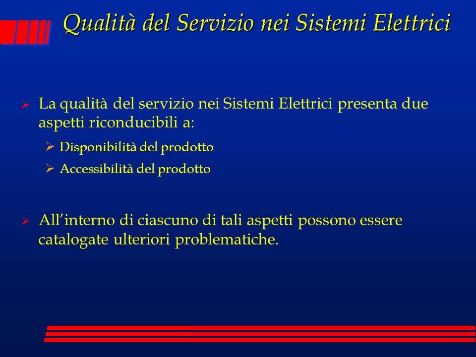 Qualità del Servizio nei Sistemi Elettrici La qualità del servizio nei Sistemi Elettrici presenta due aspetti riconducibili a: Disponibilità del prodo