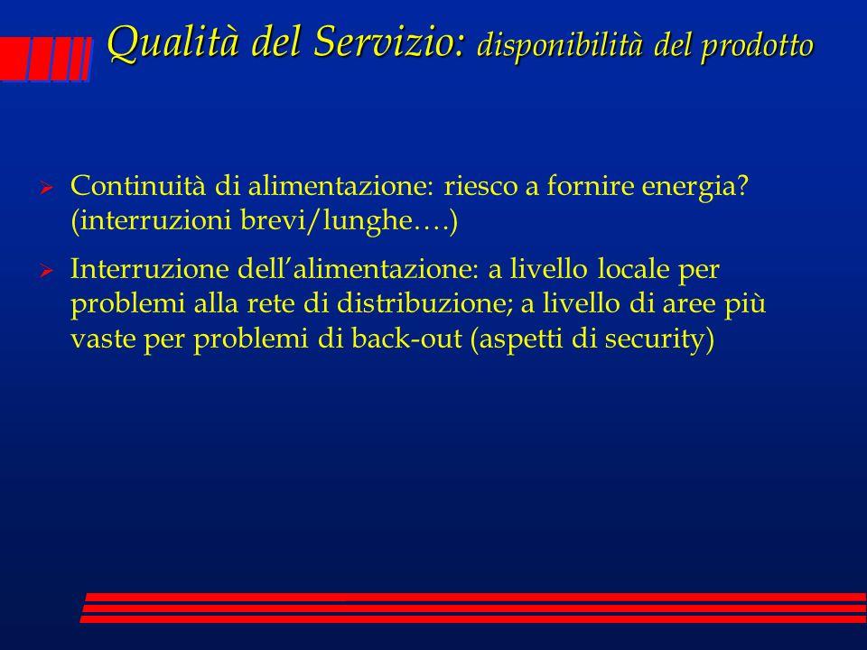 Qualità del Servizio: disponibilità del prodotto Continuità di alimentazione: riesco a fornire energia? (interruzioni brevi/lunghe….) Interruzione del