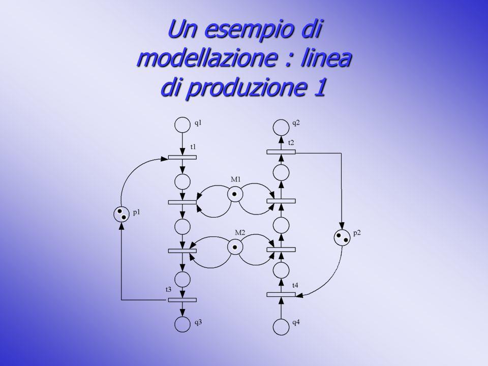 Un esempio di modellazione : linea di produzione 1