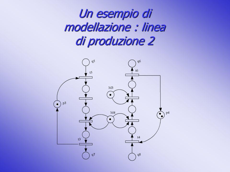Un esempio di modellazione : linea di produzione 2