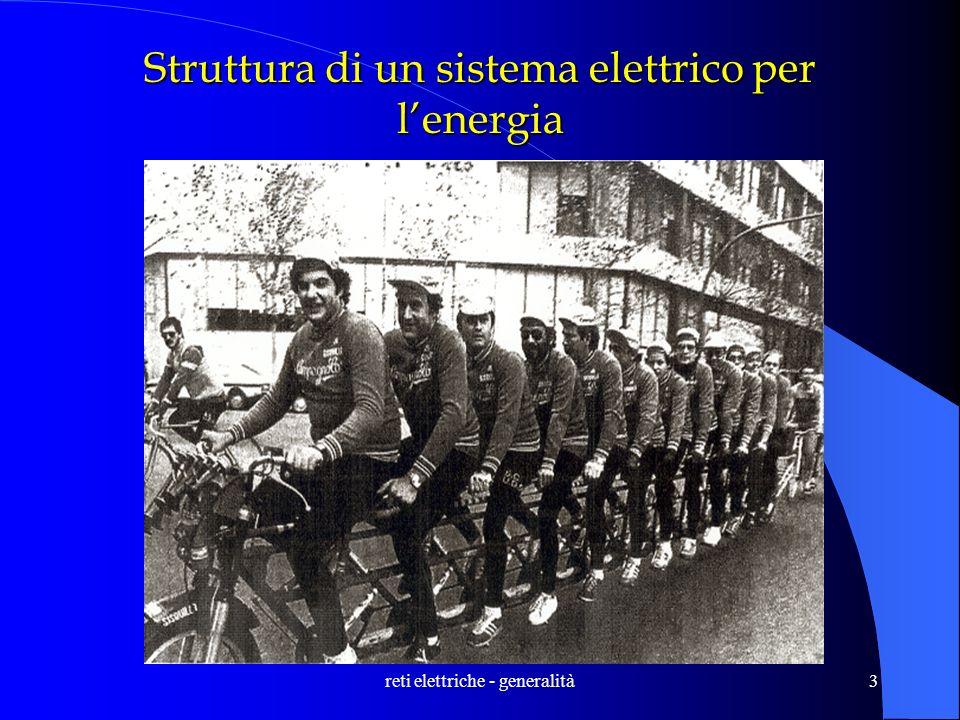 reti elettriche - generalità3 Struttura di un sistema elettrico per lenergia
