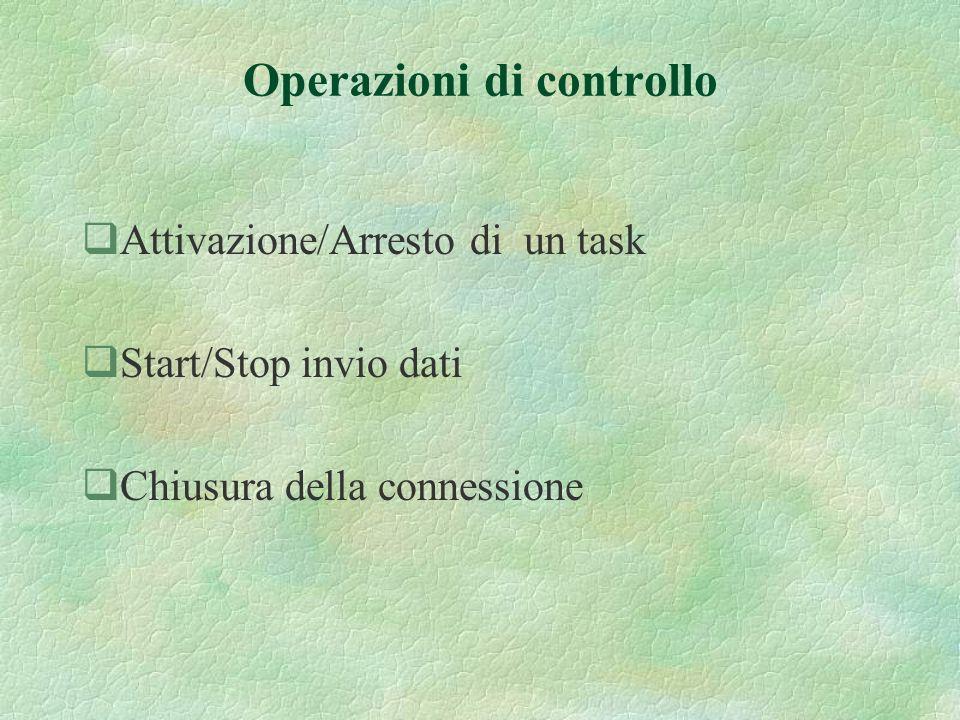 Operazioni di controllo qAttivazione/Arresto di un task qStart/Stop invio dati qChiusura della connessione