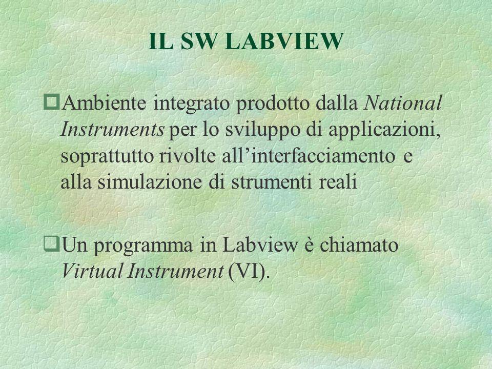 IL SW LABVIEW pAmbiente integrato prodotto dalla National Instruments per lo sviluppo di applicazioni, soprattutto rivolte allinterfacciamento e alla simulazione di strumenti reali qUn programma in Labview è chiamato Virtual Instrument (VI).