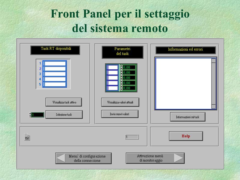 Front Panel per il settaggio del sistema remoto