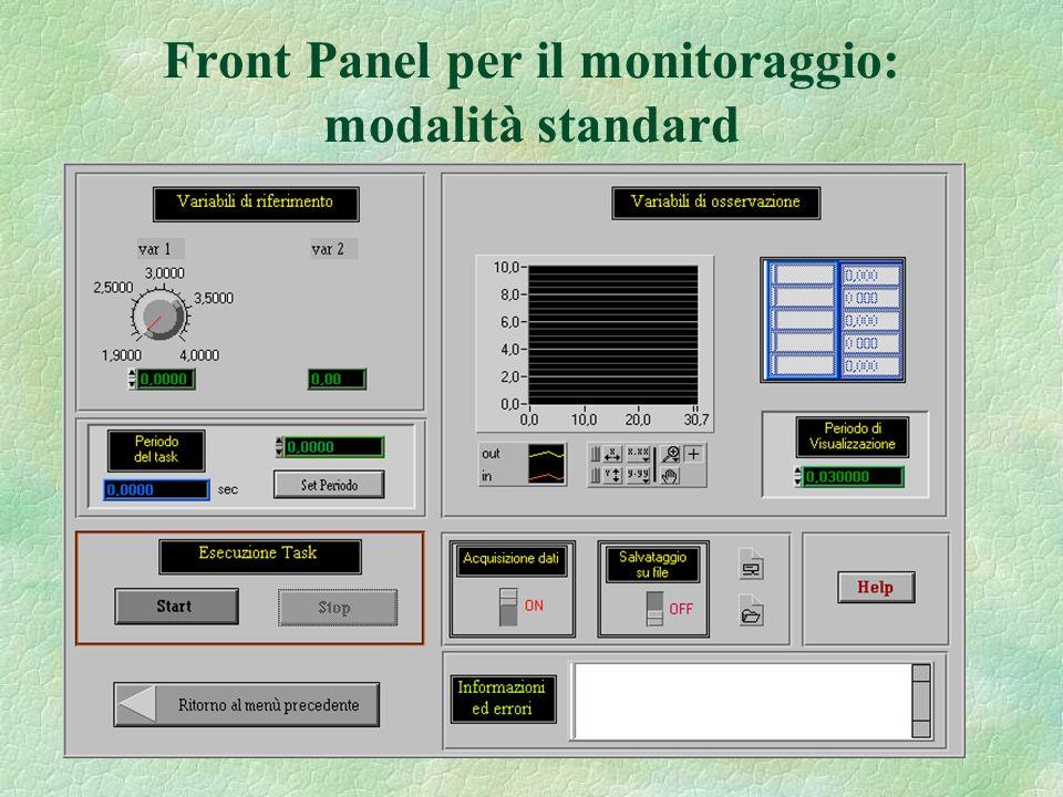 Front Panel per il monitoraggio: modalità standard