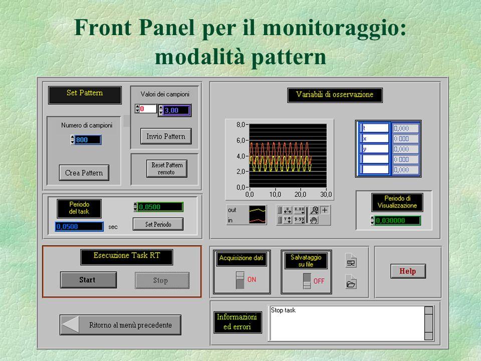 Front Panel per il monitoraggio: modalità pattern