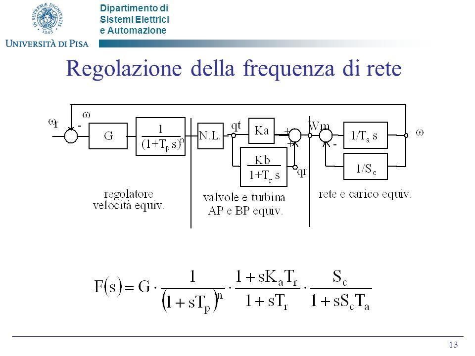 Dipartimento di Sistemi Elettrici e Automazione 13 Regolazione della frequenza di rete
