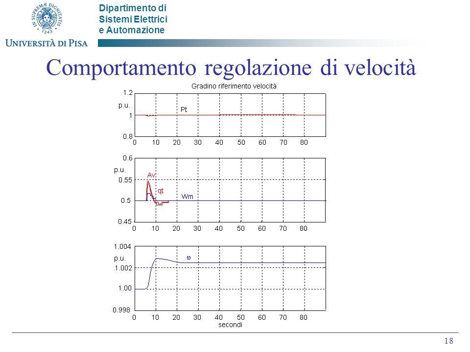 Dipartimento di Sistemi Elettrici e Automazione 18 Comportamento regolazione di velocità
