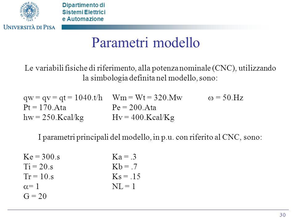 Dipartimento di Sistemi Elettrici e Automazione 30 Le variabili fisiche di riferimento, alla potenza nominale (CNC), utilizzando la simbologia definit