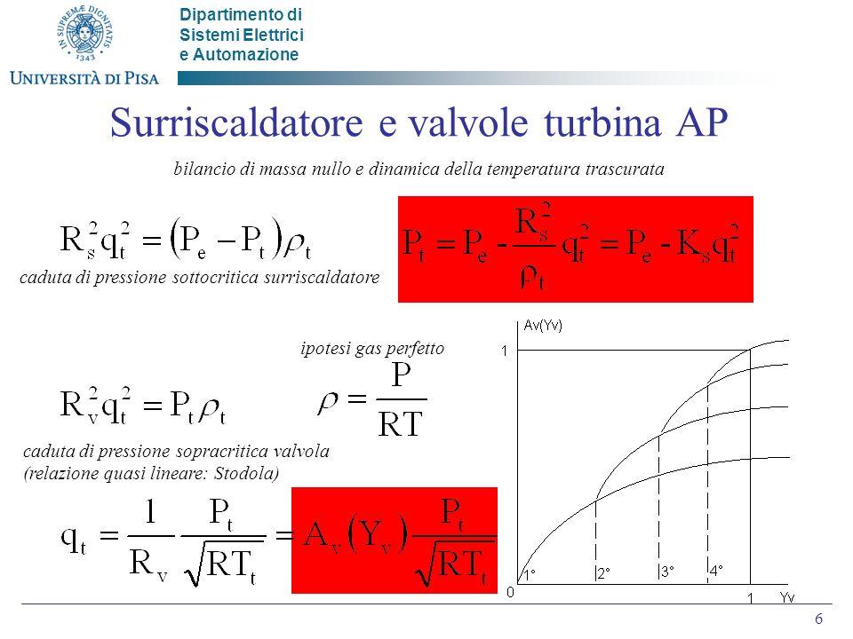 Dipartimento di Sistemi Elettrici e Automazione 6 Surriscaldatore e valvole turbina AP ipotesi gas perfetto caduta di pressione sottocritica surriscal