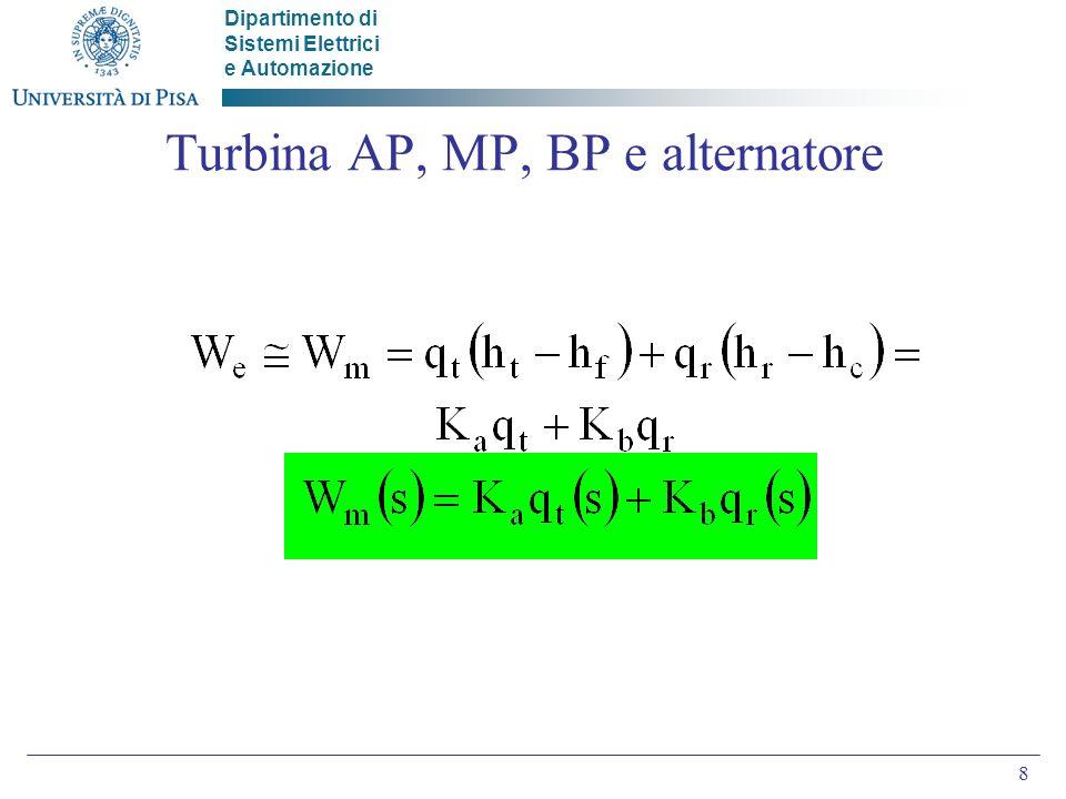Dipartimento di Sistemi Elettrici e Automazione 8 Turbina AP, MP, BP e alternatore