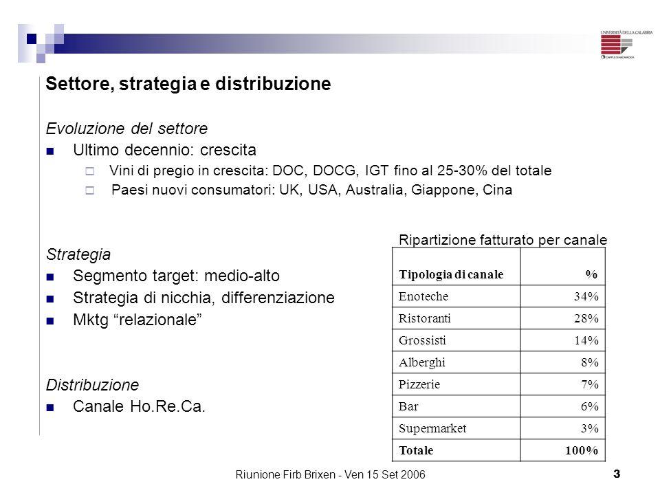 Riunione Firb Brixen - Ven 15 Set 20063 Settore, strategia e distribuzione Evoluzione del settore Ultimo decennio: crescita Vini di pregio in crescita