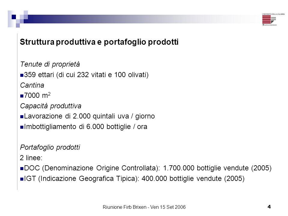 Riunione Firb Brixen - Ven 15 Set 20064 Struttura produttiva e portafoglio prodotti Tenute di proprietà 359 ettari (di cui 232 vitati e 100 olivati) C