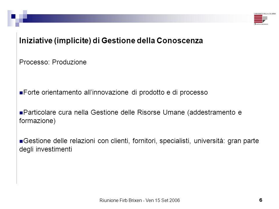 Riunione Firb Brixen - Ven 15 Set 20066 Iniziative (implicite) di Gestione della Conoscenza Processo: Produzione Forte orientamento allinnovazione di